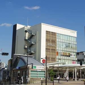コーポ中野の最寄りの駅周辺・街の様子