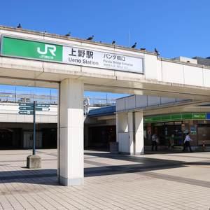 シティコープ上野広徳の最寄りの駅周辺・街の様子