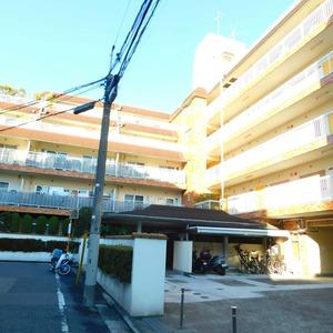 近鉄ハイツ新宿の外観