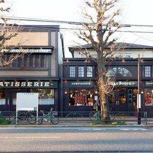 目白が丘マンションの周辺の食品スーパー、コンビニなどのお買い物
