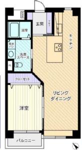 渋谷区渋谷青山セブンハイツの間取り図